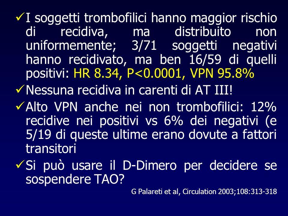 I soggetti trombofilici hanno maggior rischio di recidiva, ma distribuito non uniformemente; 3/71 soggetti negativi hanno recidivato, ma ben 16/59 di quelli positivi: HR 8.34, P<0.0001, VPN 95.8% Nessuna recidiva in carenti di AT III.