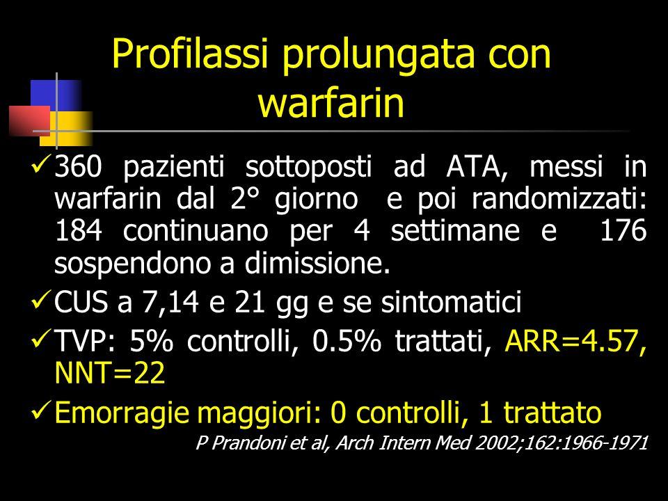Profilassi prolungata con warfarin 360 pazienti sottoposti ad ATA, messi in warfarin dal 2° giorno e poi randomizzati: 184 continuano per 4 settimane e 176 sospendono a dimissione.