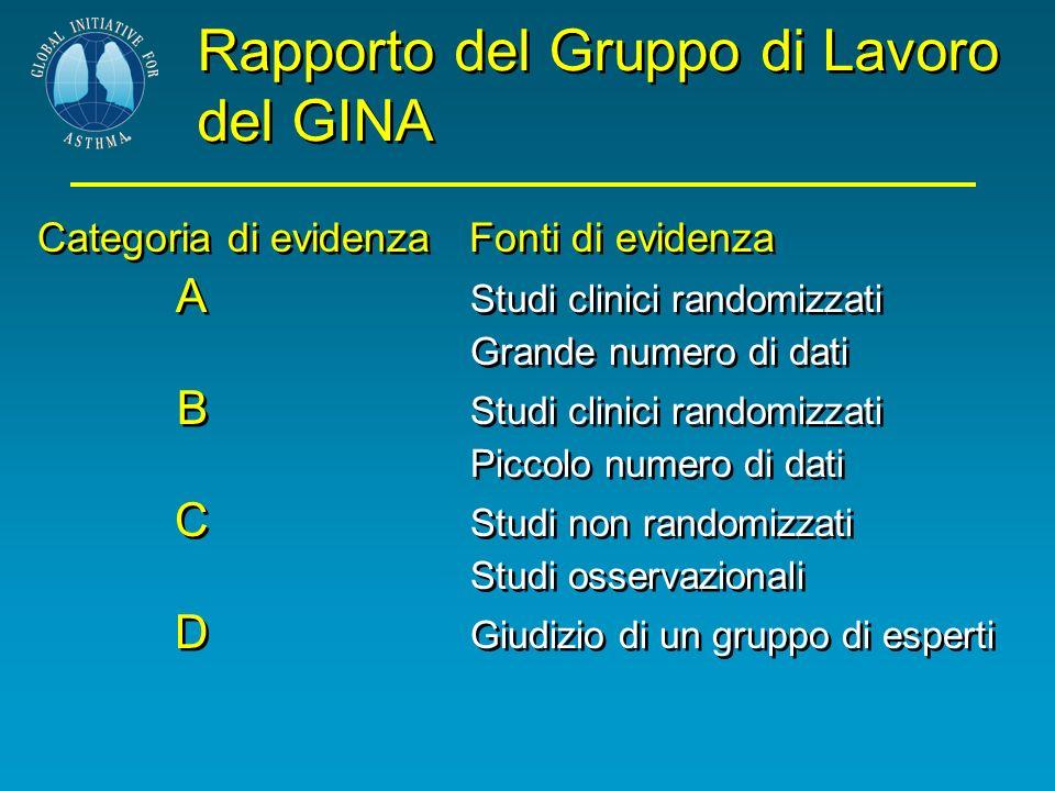 Rapporto del Gruppo di Lavoro del GINA Categoria di evidenza Fonti di evidenza A Studi clinici randomizzati Grande numero di dati B Studi clinici rand