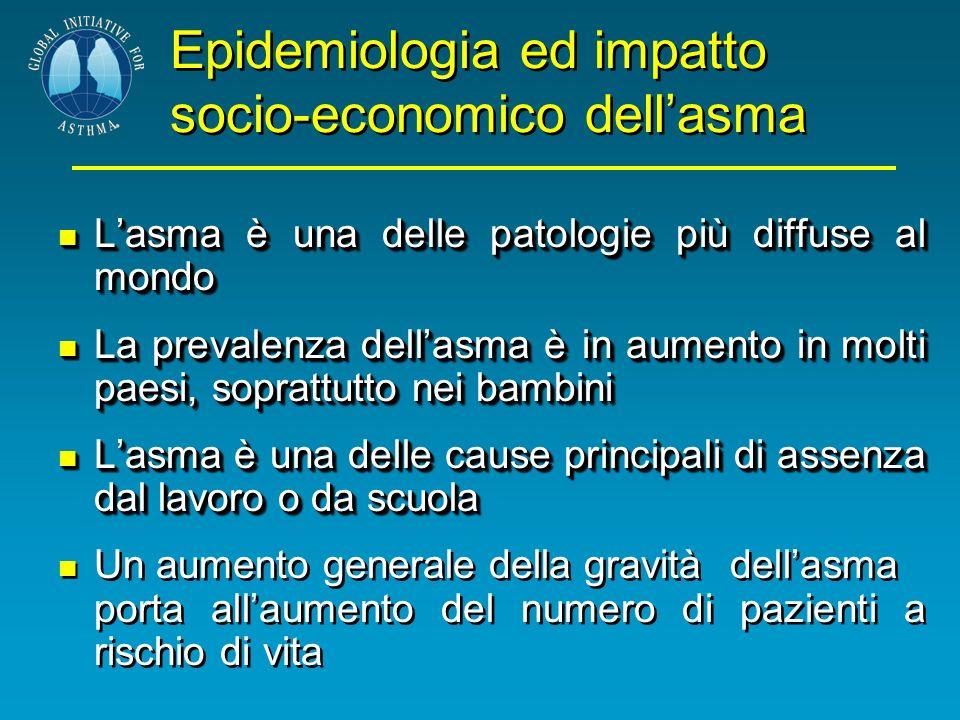 Epidemiologia ed impatto socio-economico dellasma Lasma è una delle patologie più diffuse al mondo Lasma è una delle patologie più diffuse al mondo La