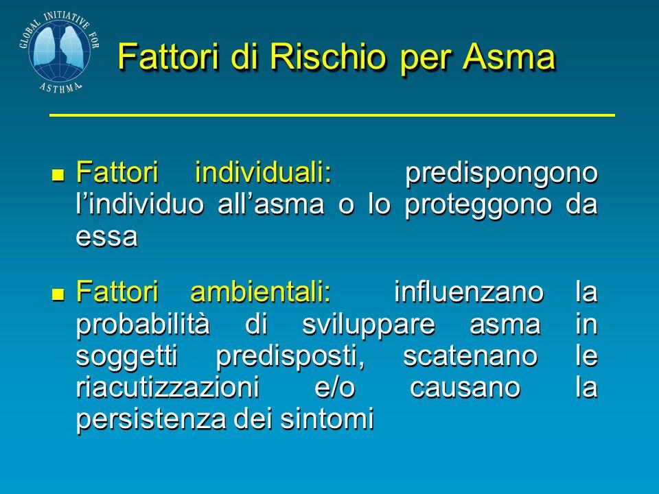 Fattori di Rischio per Asma Fattori individuali: predispongono lindividuo allasma o lo proteggono da essa Fattori ambientali: influenzano la probabili