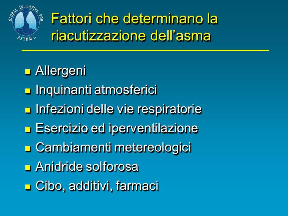 Fattori che determinano la riacutizzazione dellasma Allergeni Allergeni Inquinanti atmosferici Inquinanti atmosferici Infezioni delle vie respiratorie