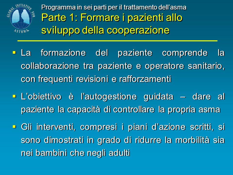 Programma in sei parti per il trattamento dellasma Parte 1: Formare i pazienti allo sviluppo della cooperazione La formazione del paziente comprende l