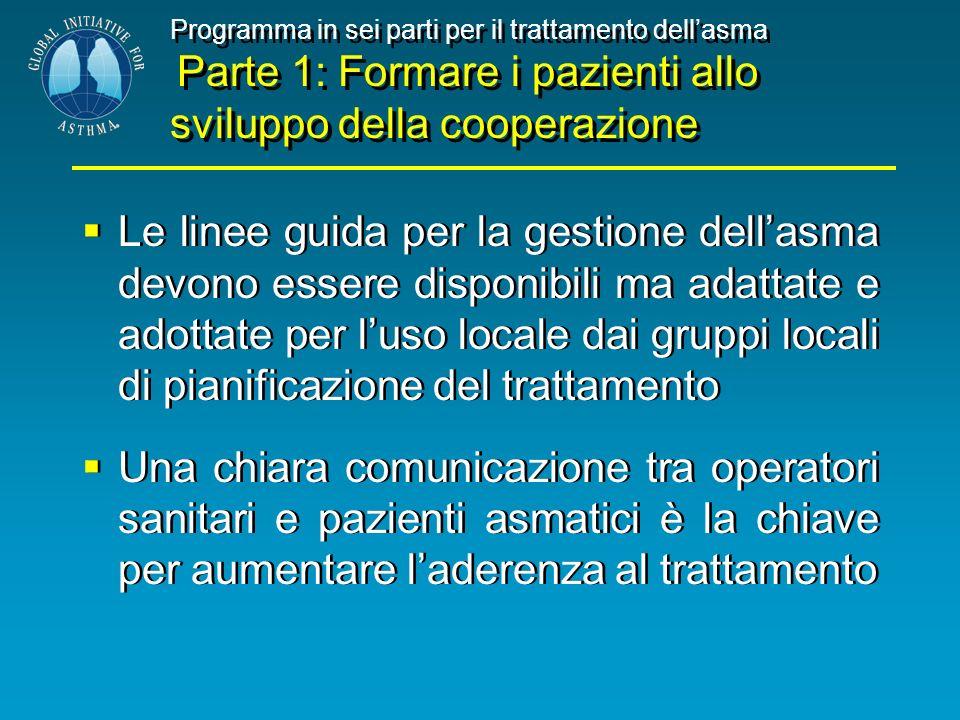 Programma in sei parti per il trattamento dellasma Parte 1: Formare i pazienti allo sviluppo della cooperazione Le linee guida per la gestione dellasm