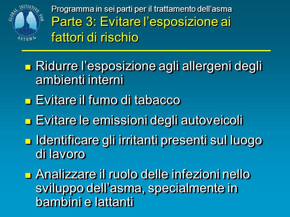 Programma in sei parti per il trattamento dellasma Parte 3: Evitare lesposizione ai fattori di rischio Ridurre lesposizione agli allergeni degli ambie