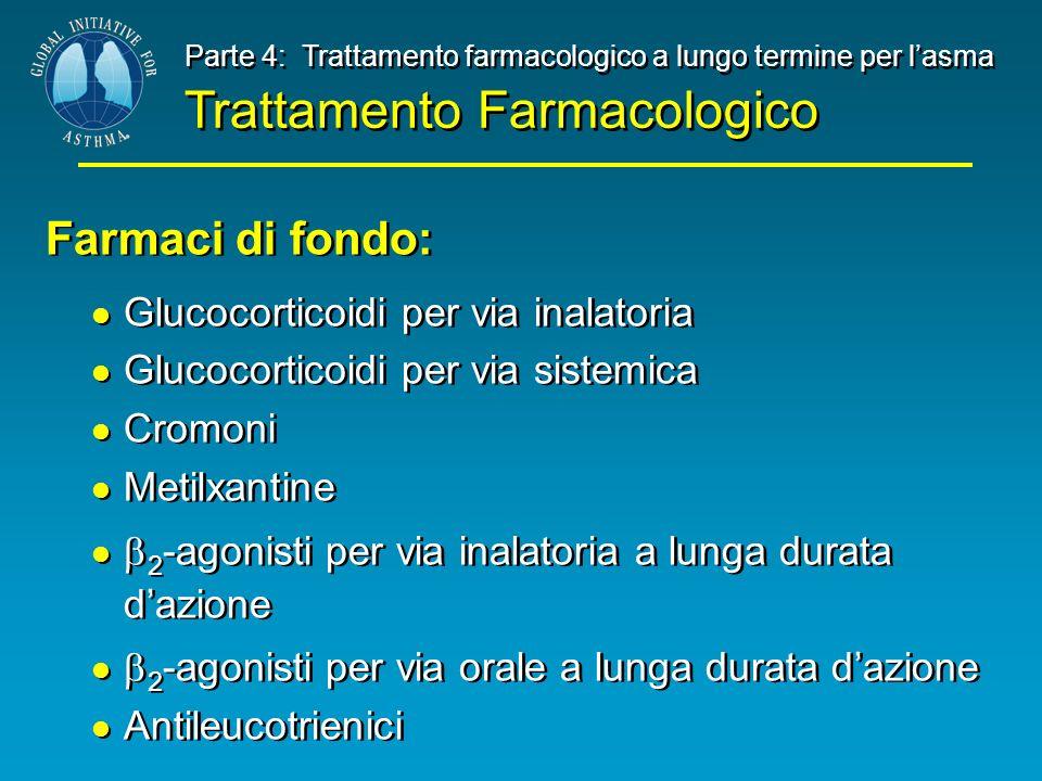Parte 4: Trattamento farmacologico a lungo termine per lasma Trattamento Farmacologico Parte 4: Trattamento farmacologico a lungo termine per lasma Tr