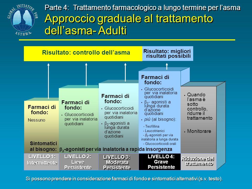 Parte 4: Trattamento farmacologico a lungo termine per lasma Approccio graduale al trattamento dellasma- Adulti Parte 4: Trattamento farmacologico a l