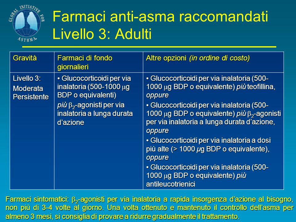 Farmaci anti-asma raccomandati Livello 3: Adulti Gravità Farmaci di fondo giornalieri Altre opzioni (in ordine di costo) Livello 3: Moderata Persisten