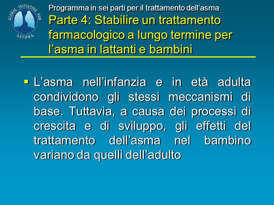 Programma in sei parti per il trattamento dellasma Parte 4: Stabilire un trattamento farmacologico a lungo termine per lasma in lattanti e bambini Las