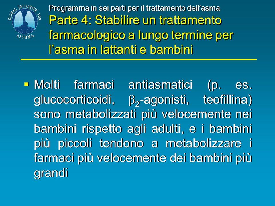 Programma in sei parti per il trattamento dellasma Parte 4: Stabilire un trattamento farmacologico a lungo termine per lasma in lattanti e bambini Mol