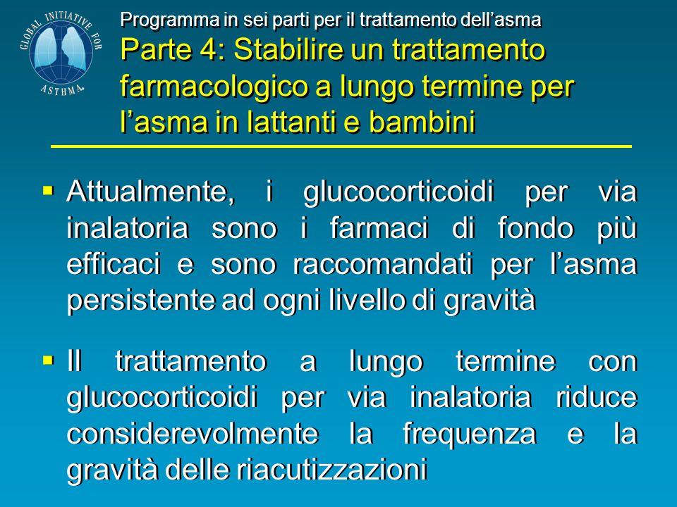 Programma in sei parti per il trattamento dellasma Parte 4: Stabilire un trattamento farmacologico a lungo termine per lasma in lattanti e bambini Att