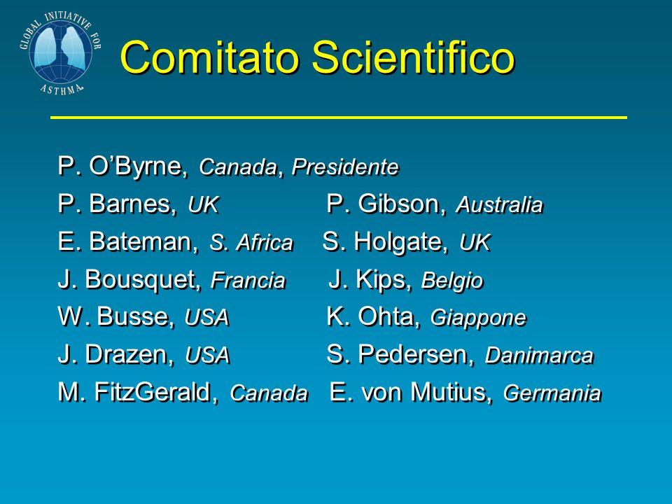 Comitato Scientifico P. OByrne, Canada, Presidente P. Barnes, UK P. Gibson, Australia E. Bateman, S. Africa S. Holgate, UK J. Bousquet, Francia J. Kip