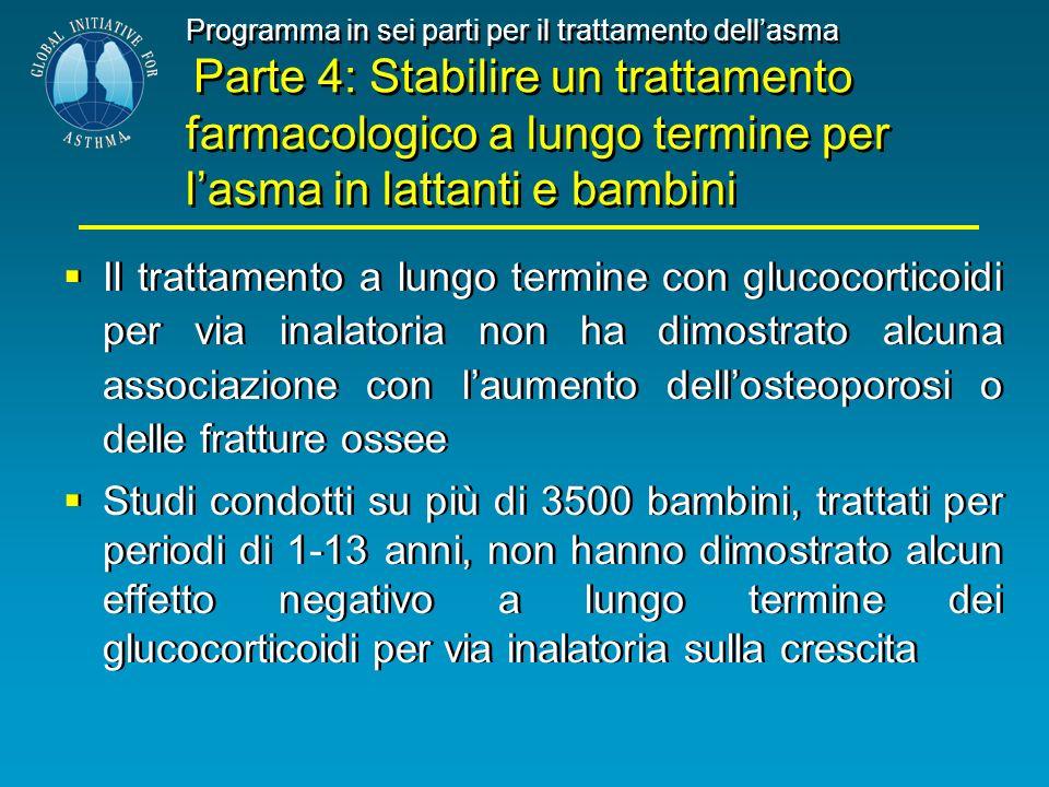 Programma in sei parti per il trattamento dellasma Parte 4: Stabilire un trattamento farmacologico a lungo termine per lasma in lattanti e bambini Il