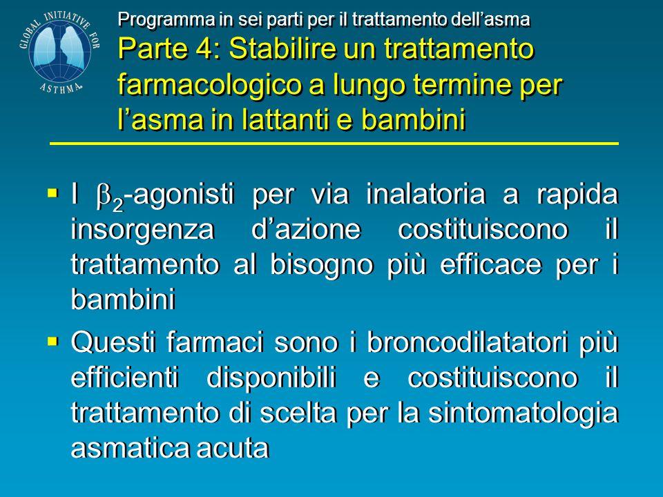 Programma in sei parti per il trattamento dellasma Parte 4: Stabilire un trattamento farmacologico a lungo termine per lasma in lattanti e bambini I 2