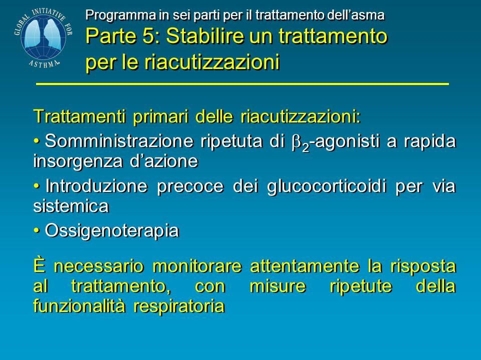 Programma in sei parti per il trattamento dellasma Parte 5: Stabilire un trattamento per le riacutizzazioni Trattamenti primari delle riacutizzazioni: