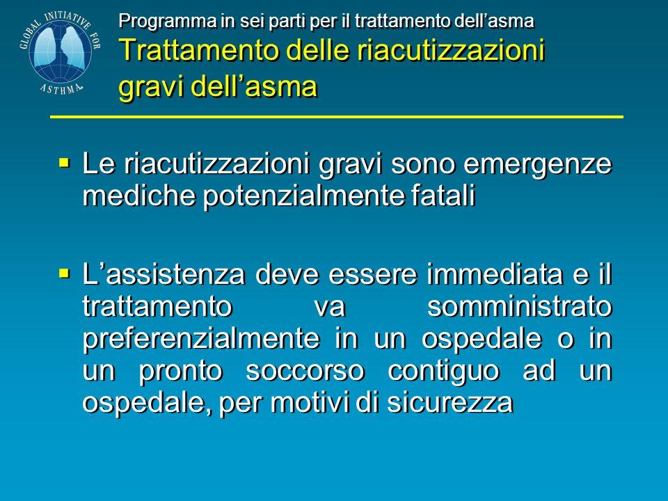 Programma in sei parti per il trattamento dellasma Trattamento delle riacutizzazioni gravi dellasma Le riacutizzazioni gravi sono emergenze mediche po