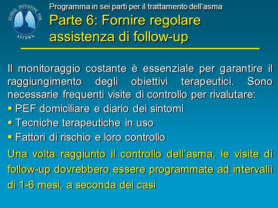 Programma in sei parti per il trattamento dellasma Parte 6: Fornire regolare assistenza di follow-up Il monitoraggio costante è essenziale per garanti