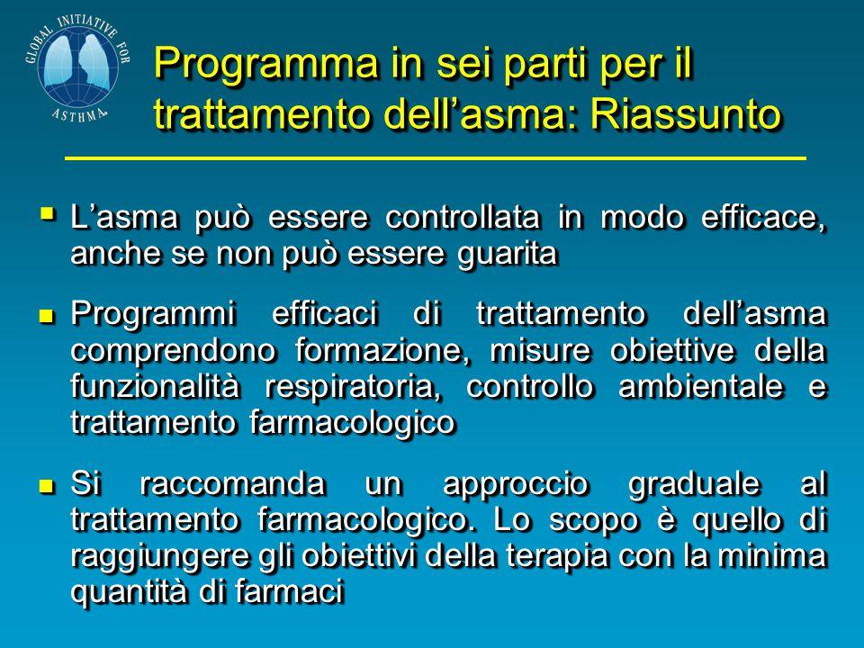 Programma in sei parti per il trattamento dellasma: Riassunto Lasma può essere controllata in modo efficace, anche se non può essere guarita Lasma può