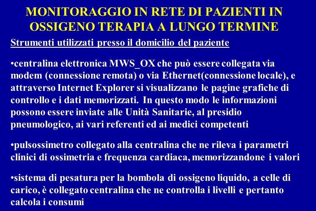 MONITORAGGIO IN RETE DI PAZIENTI IN OSSIGENO TERAPIA A LUNGO TERMINE Strumenti utilizzati presso il domicilio del paziente centralina elettronica MWS_