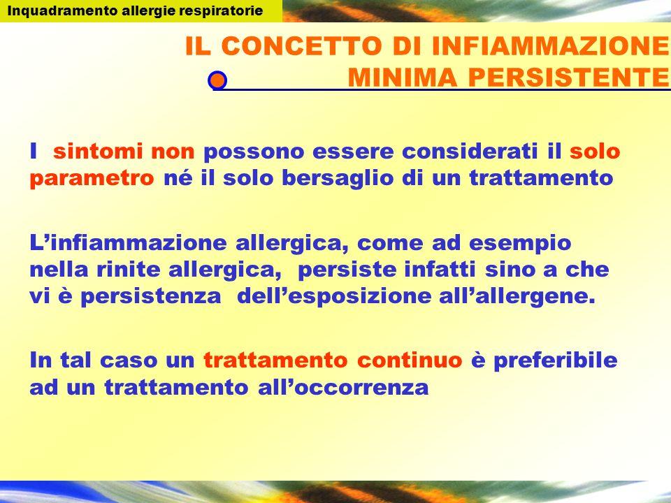 IL CONCETTO DI INFIAMMAZIONE MINIMA PERSISTENTE I sintomi non possono essere considerati il solo parametro né il solo bersaglio di un trattamento Linf