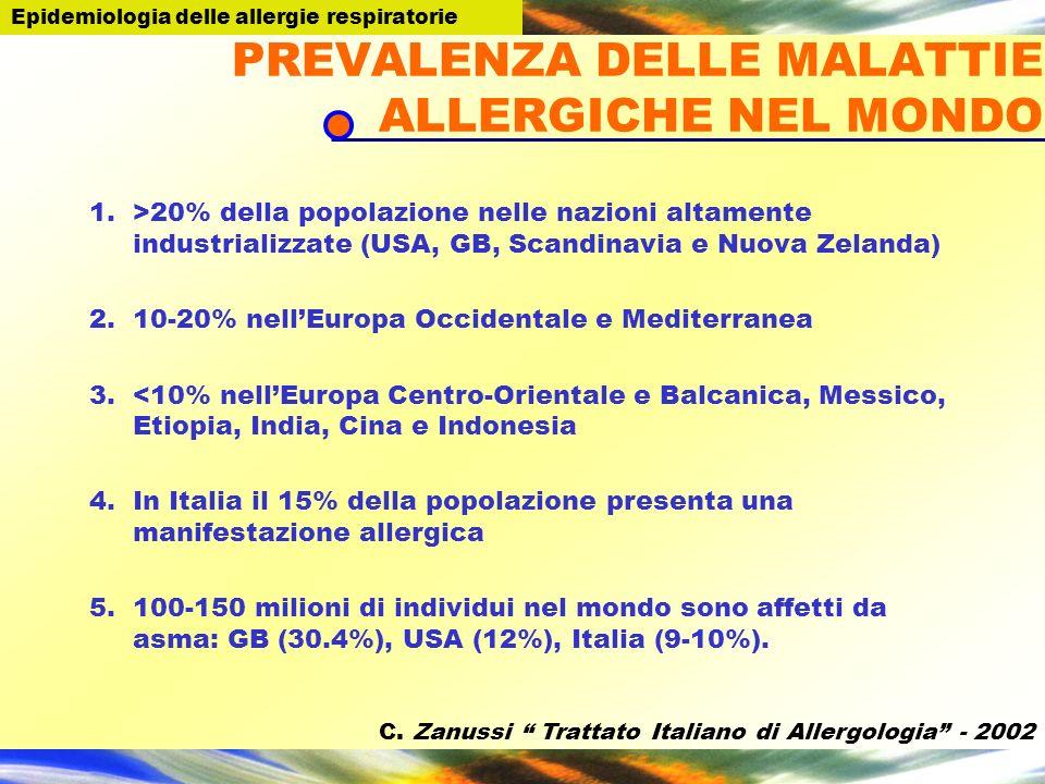 PREVALENZA DELLE MALATTIE ALLERGICHE NEL MONDO 1.>20% della popolazione nelle nazioni altamente industrializzate (USA, GB, Scandinavia e Nuova Zelanda