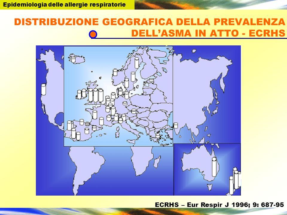ECRHS – Eur Respir J 1996; 9: 687-95 DISTRIBUZIONE GEOGRAFICA DELLA PREVALENZA DELLASMA IN ATTO - ECRHS Epidemiologia delle allergie respiratorie
