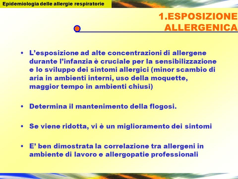 1.ESPOSIZIONE ALLERGENICA Lesposizione ad alte concentrazioni di allergene durante linfanzia è cruciale per la sensibilizzazione e lo sviluppo dei sin