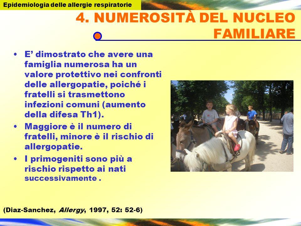 4. NUMEROSITÀ DEL NUCLEO FAMILIARE E dimostrato che avere una famiglia numerosa ha un valore protettivo nei confronti delle allergopatie, poiché i fra