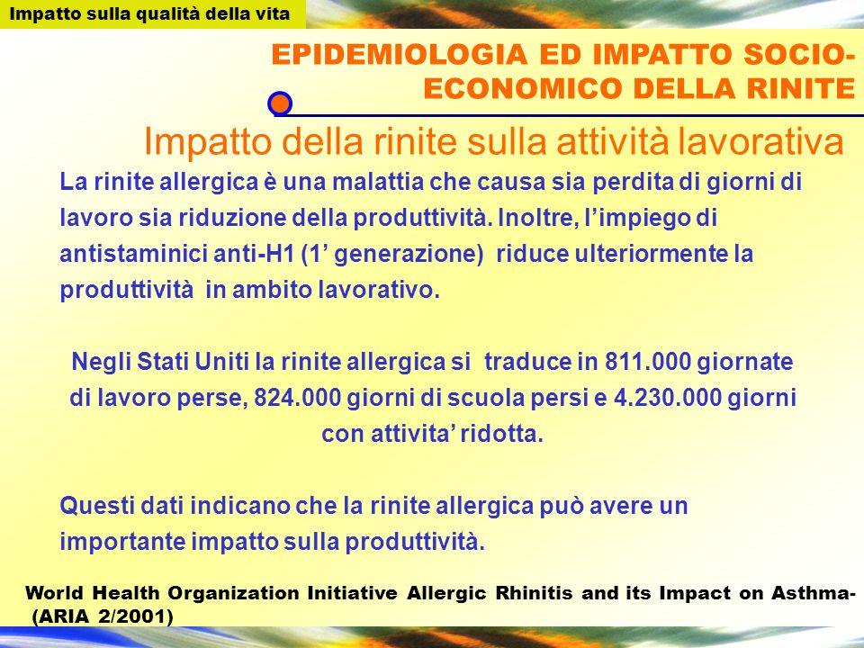 Impatto della rinite sulla attività lavorativa La rinite allergica è una malattia che causa sia perdita di giorni di lavoro sia riduzione della produt