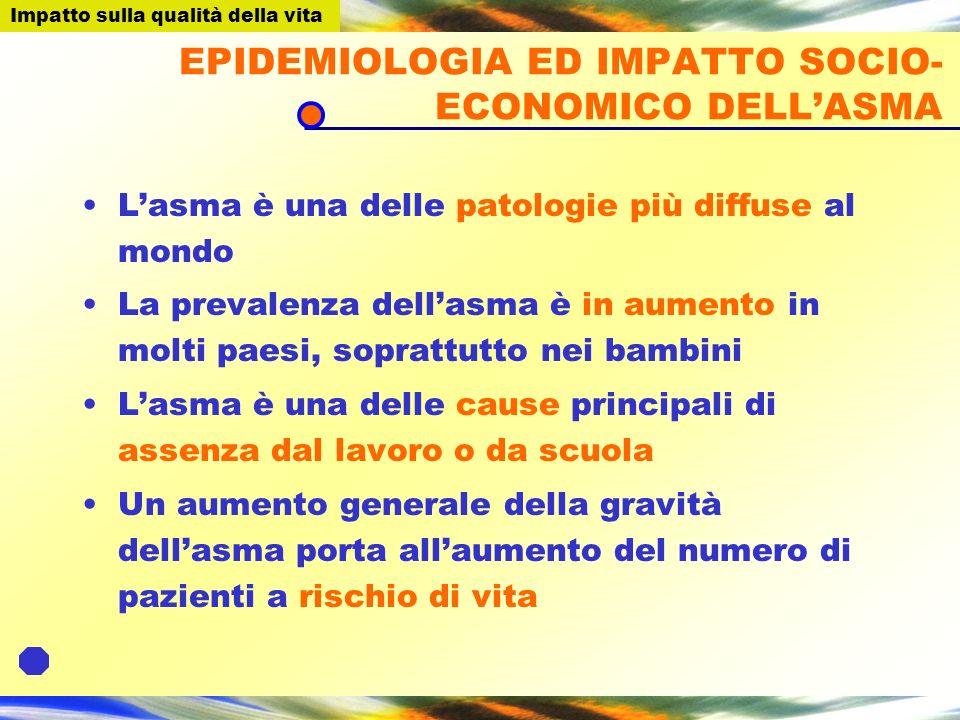 EPIDEMIOLOGIA ED IMPATTO SOCIO- ECONOMICO DELLASMA Lasma è una delle patologie più diffuse al mondo La prevalenza dellasma è in aumento in molti paesi