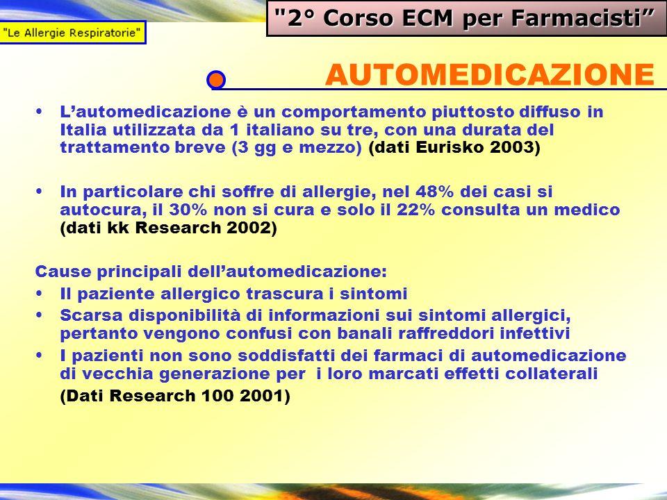 AUTOMEDICAZIONE Lautomedicazione è un comportamento piuttosto diffuso in Italia utilizzata da 1 italiano su tre, con una durata del trattamento breve