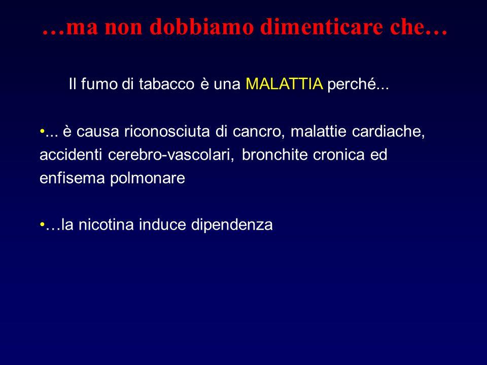 I DANNI DA FUMO E LE METODOLOGIE PER LA CESSAZIONE DEL FUMO DI SIGARETTA: RUOLO DEL MMG E DEL PNEUMOLOGO Dr.ssa Emmanuela Meschiari Direttore: Prof.