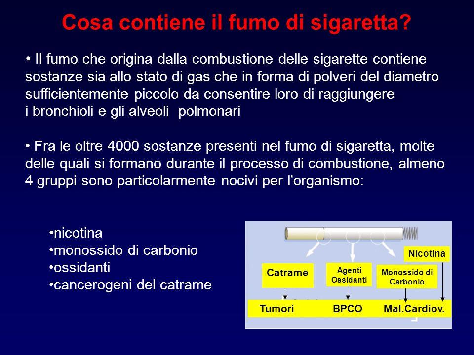 NON FUMATORE LAVAGGIO BRONCOALVEOLARE