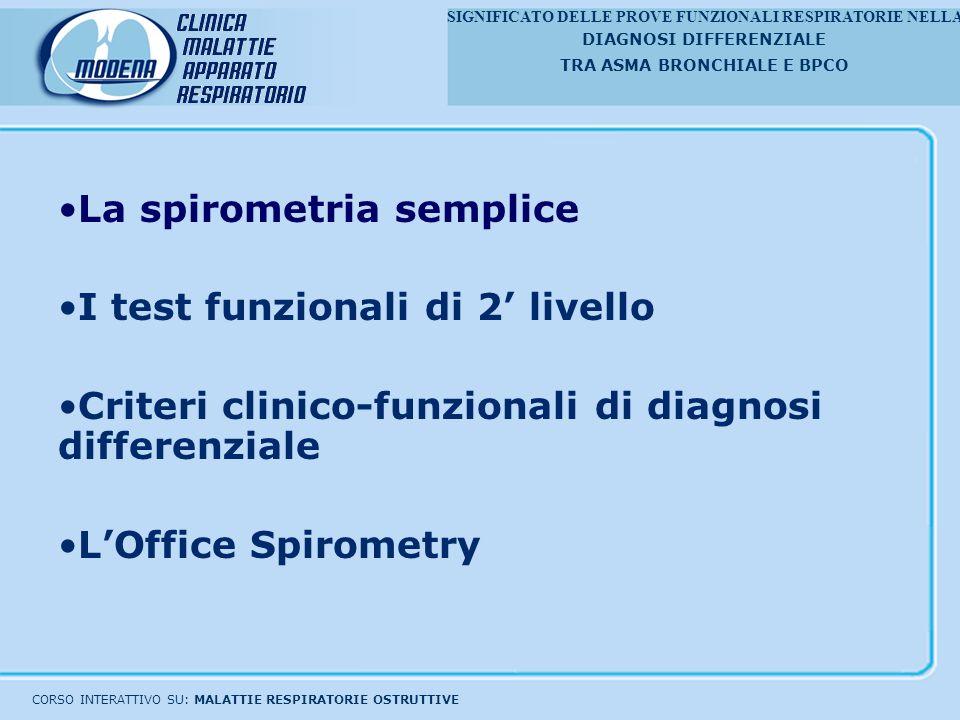 CORSO INTERATTIVO SU: MALATTIE RESPIRATORIE OSTRUTTIVE La spirometria semplice I test funzionali di 2 livello Criteri clinico-funzionali di diagnosi d