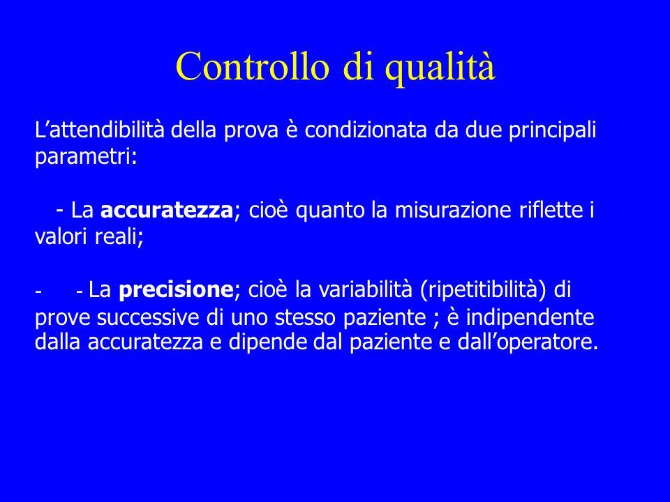 Controllo di qualità Lattendibilità della prova è condizionata da due principali parametri: - La accuratezza; cioè quanto la misurazione riflette i va