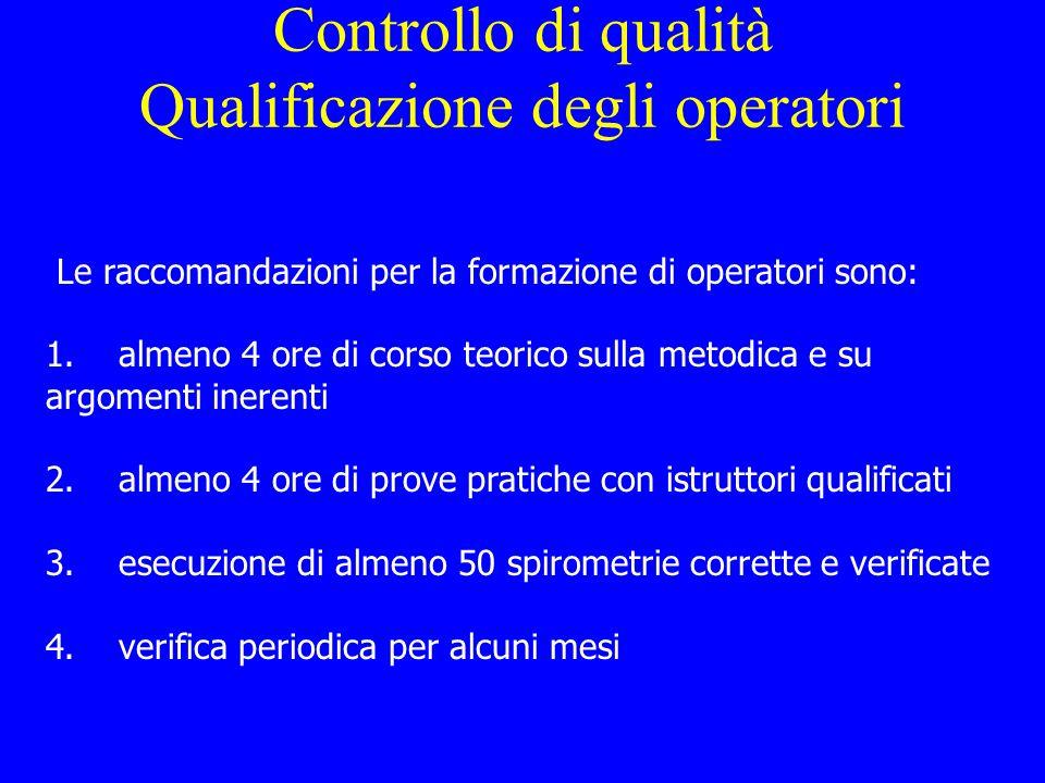 Controllo di qualità Qualificazione degli operatori Le raccomandazioni per la formazione di operatori sono: 1. almeno 4 ore di corso teorico sulla met