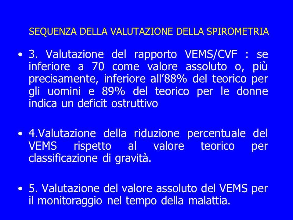 SEQUENZA DELLA VALUTAZIONE DELLA SPIROMETRIA 3. Valutazione del rapporto VEMS/CVF : se inferiore a 70 come valore assoluto o, più precisamente, inferi