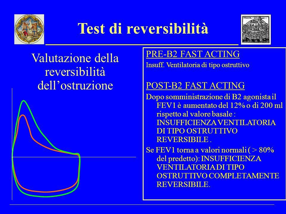 Test di reversibilità PRE-B2 FAST ACTING Insuff. Ventilatoria di tipo ostruttivo POST-B2 FAST ACTING Dopo somministrazione di B2 agonista il FEV1 è au