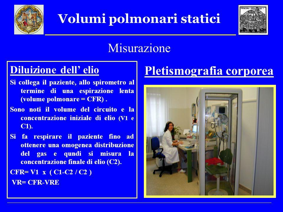 Volumi polmonari statici Misurazione Diluizione dell elio Si collega il paziente, allo spirometro al termine di una espirazione lenta (volume polmonar