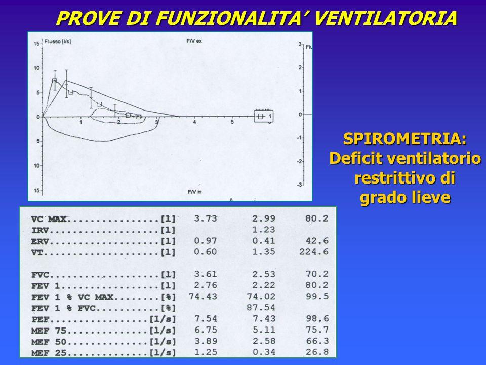 PROVE DI FUNZIONALITA VENTILATORIA SPIROMETRIA: Deficit ventilatorio restrittivo di grado lieve