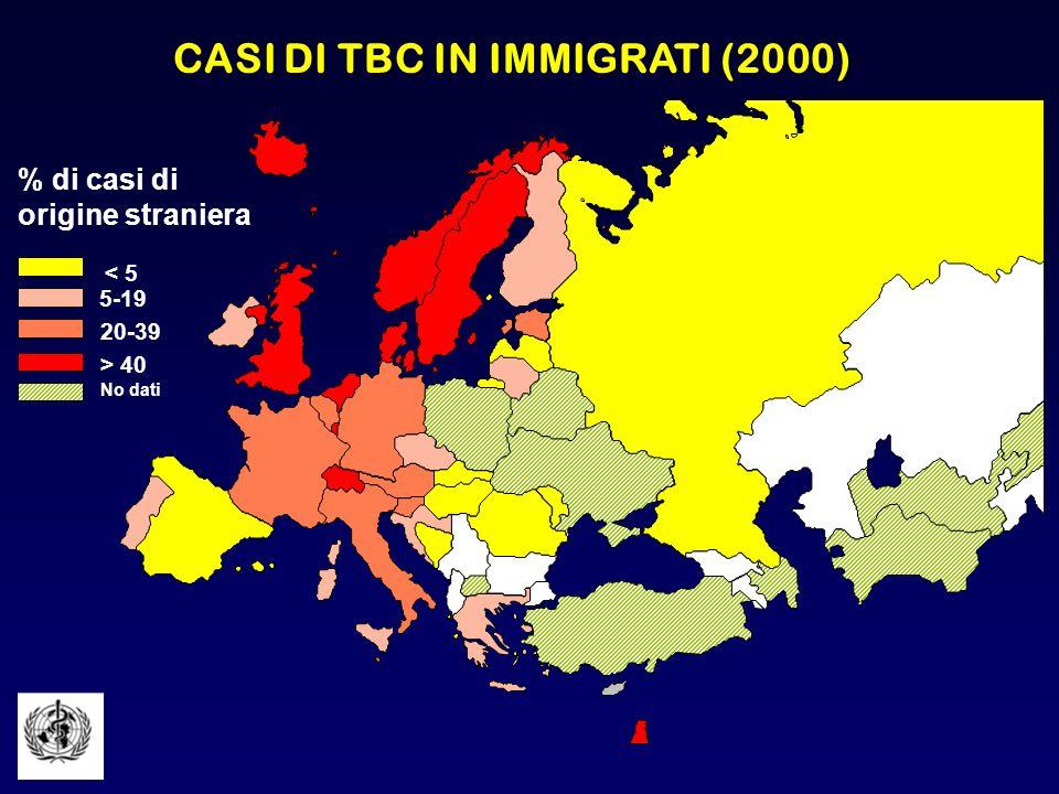 CASI DI TBC IN IMMIGRATI (2000) % di casi di origine straniera 5-19 < 5 20-39 > 40 No dati