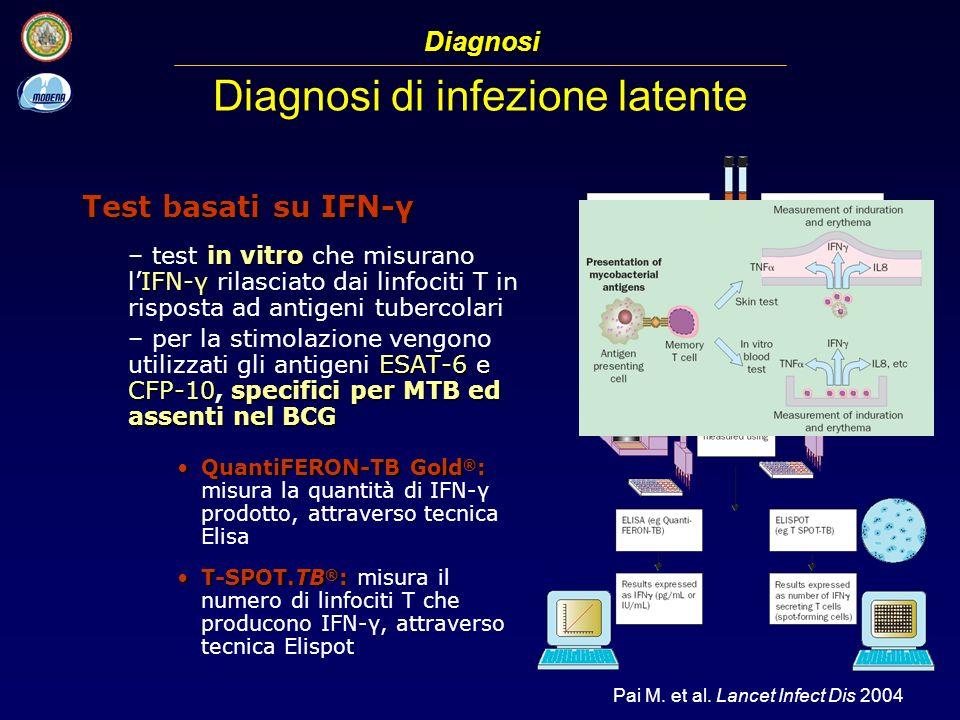 Diagnosi di infezione latente Test basati su IFN-γ in vitro IFN-γ – test in vitro che misurano lIFN-γ rilasciato dai linfociti T in risposta ad antige