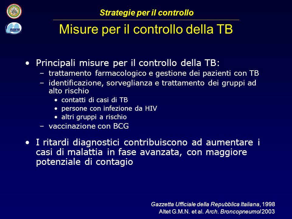 Misure per il controllo della TB Principali misure per il controllo della TB: –trattamento farmacologico e gestione dei pazienti con TB –identificazio