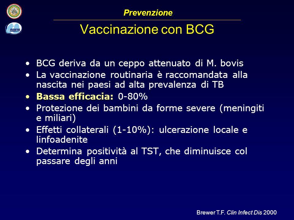 Vaccinazione con BCG BCG deriva da un ceppo attenuato di M. bovis La vaccinazione routinaria è raccomandata alla nascita nei paesi ad alta prevalenza