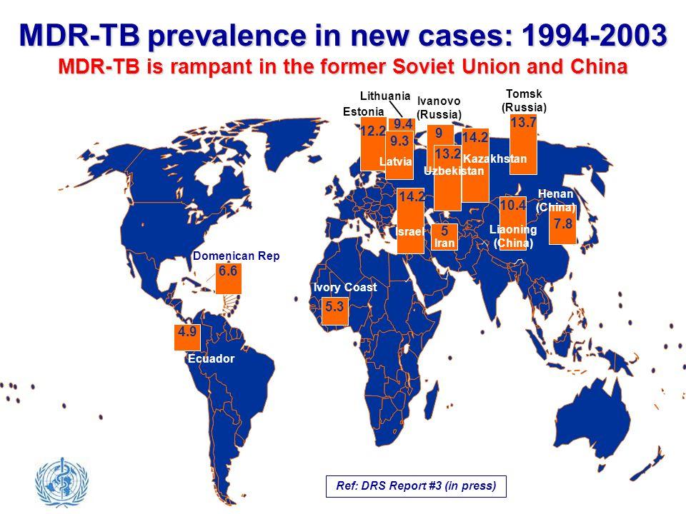 9.4 Estonia Ivanovo (Russia) Latvia Henan (China) Iran Liaoning (China) Domenican Rep 3.1 5 7.8 10.4 9 9.3 12.2 MDR-TB prevalence in new cases: 1994-2