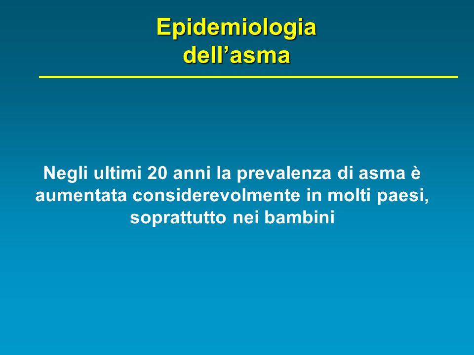 Epidemiologia dellasma Negli ultimi 20 anni la prevalenza di asma è aumentata considerevolmente in molti paesi, soprattutto nei bambini