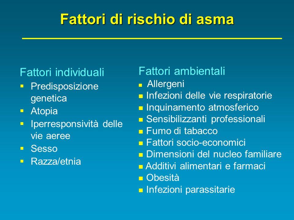 Fattori di rischio di asma Fattori individuali Predisposizione genetica Atopia Iperresponsività delle vie aeree Sesso Razza/etnia Fattori ambientali A
