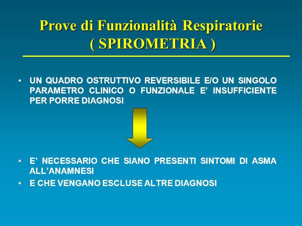 Prove di Funzionalità Respiratorie ( SPIROMETRIA ) UN QUADRO OSTRUTTIVO REVERSIBILE E/O UN SINGOLO PARAMETRO CLINICO O FUNZIONALE E INSUFFICIENTE PER
