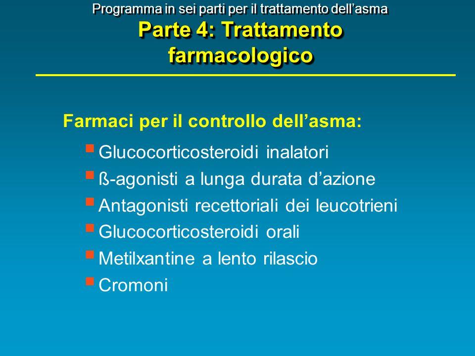Farmaci per il controllo dellasma: Glucocorticosteroidi inalatori ß-agonisti a lunga durata dazione Antagonisti recettoriali dei leucotrieni Glucocort