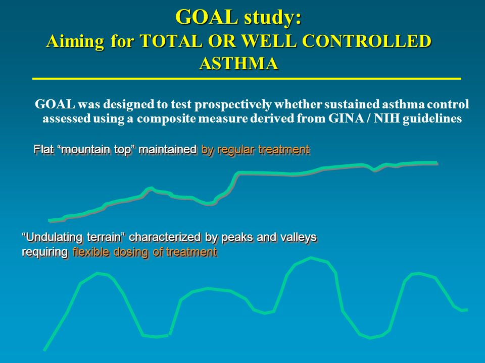 GOAL study: Aiming for T OTAL OR WELL C ONTROLLED ASTHMA GOAL was designed to test prospectively whether sustained asthma control assessed using a com